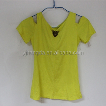 goedkope tweedehands kleding