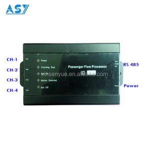 Intellective passenger motion sensor digital counter