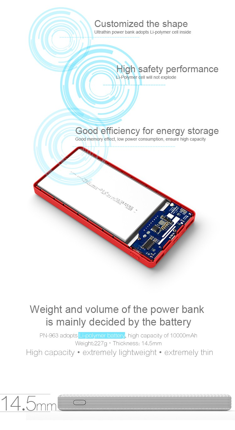 Latest design Li-polymer Portable 10000mah rohs power bank review