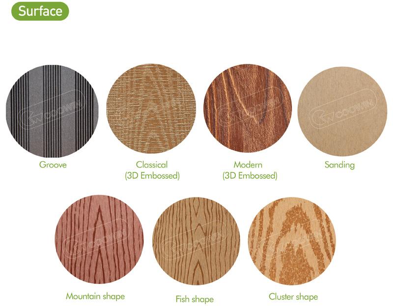 Wood Plastic Composite Pwc Pvc Wpc Water Resistant Wood Flooring Buy Wpc Wood Flooring Water Resistant Wood Flooring Wpc Water Resistant Wood