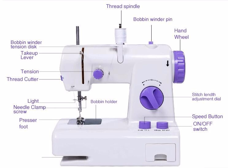 Fhsm40 Button Patch Sewing Machine To Make Bags For Sale Buy Interesting Button Holder Sewing Machine