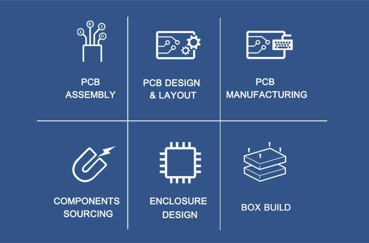 Shenzhen Hengkaituo Sci-Tech Co., Ltd. - pcb design, PCBA