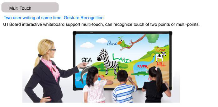 82 inch 6 touch points iwb/interactieve whiteboard/usb interactieve whiteboard draagbare