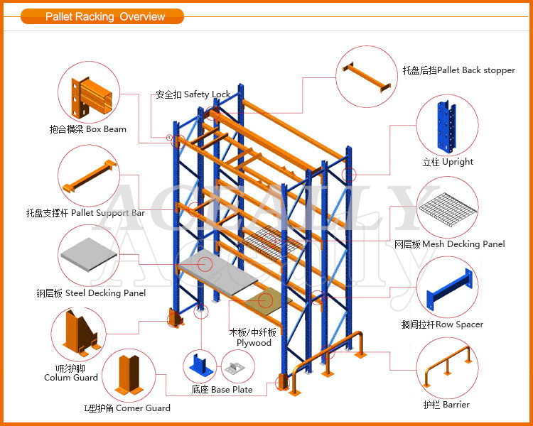 Heavy duty drive in through storage racking system for cold warehouse