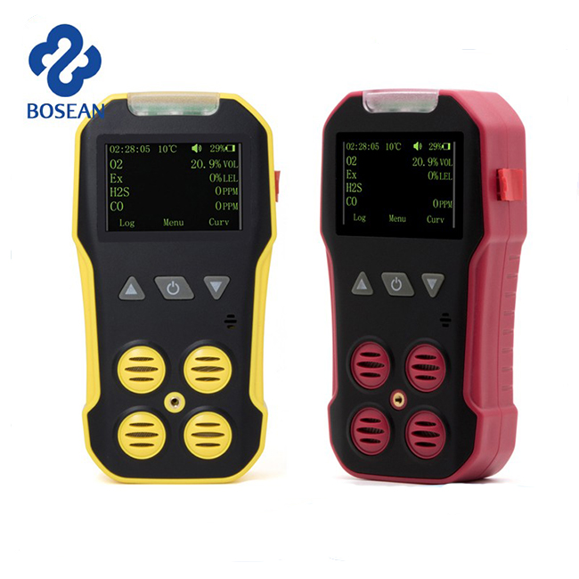 Explosion-Proof Certified Industrial Gas Quality Control H2 Gas Detector