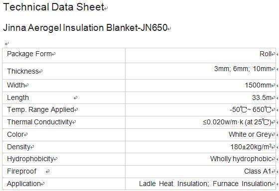 Silica Aerogel Insulation Blankets - Coowor com