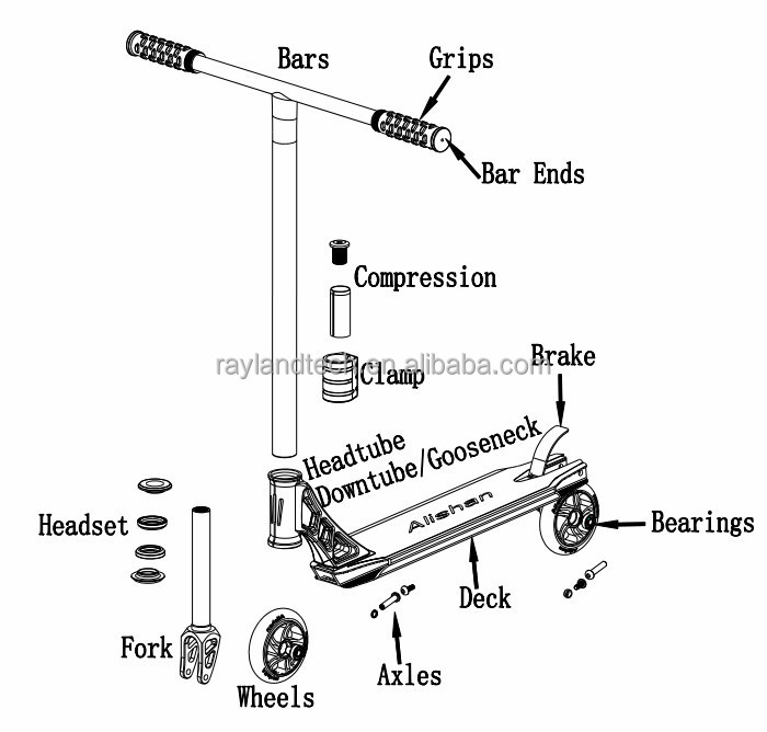 scooter deck diagram   20 wiring diagram images