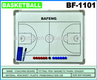 Dry Erase Board for Firld Basketball in Training and Teaching