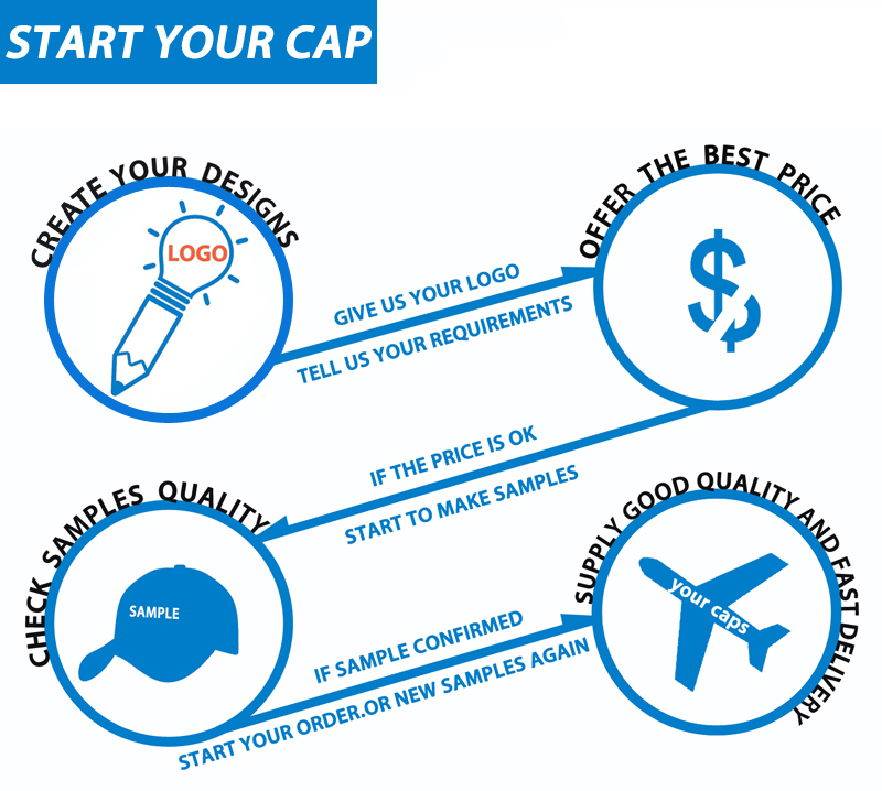 Qualità Snapback cap NY triangolo rotondo di marca del ricamo berretto da baseball visiera piatta cap gioventù hip hop cap e cappello per ragazzi e ragazze