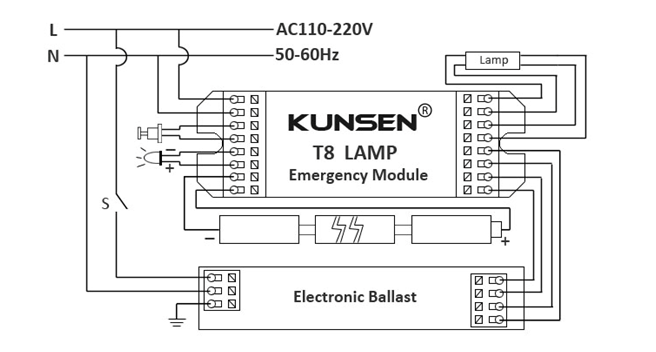 t8 ballast with battery backup wiring diagram. Black Bedroom Furniture Sets. Home Design Ideas