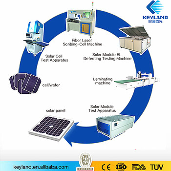 Keyland Solar Panel Pv Module Assembly Line Equipment