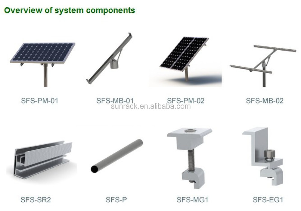 Adjustable Single Pole Solar Panel Mount With Screw Bottom Plate - Buy  Solar Panel Pole Mount,Solar Pole Mount,Panel Mount Product on Alibaba com