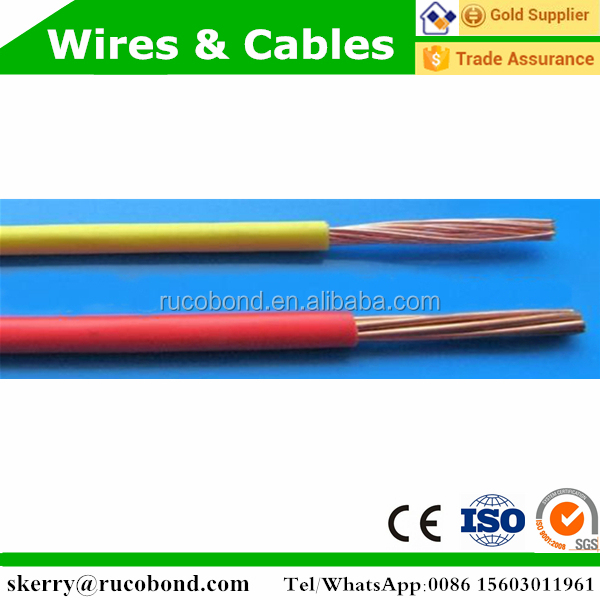 Pretty Automotive Shielded Wire Contemporary - Electrical Circuit ...