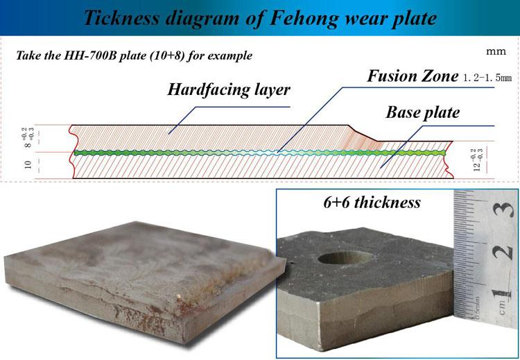 Chromium carbide weld abrasion wear resistant plate wear parts