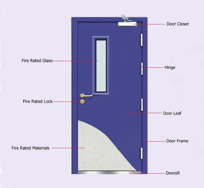 E top door top quality malaysia fire door price standard for 1 hour fire door specification