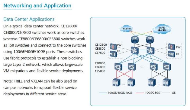 02350cys Cloudengine 12800 Series Network Switch Huawei Ce12808sd-b2 - Buy  Ce12808sd-b2,Ce12808s,Network Switch Product on Alibaba com