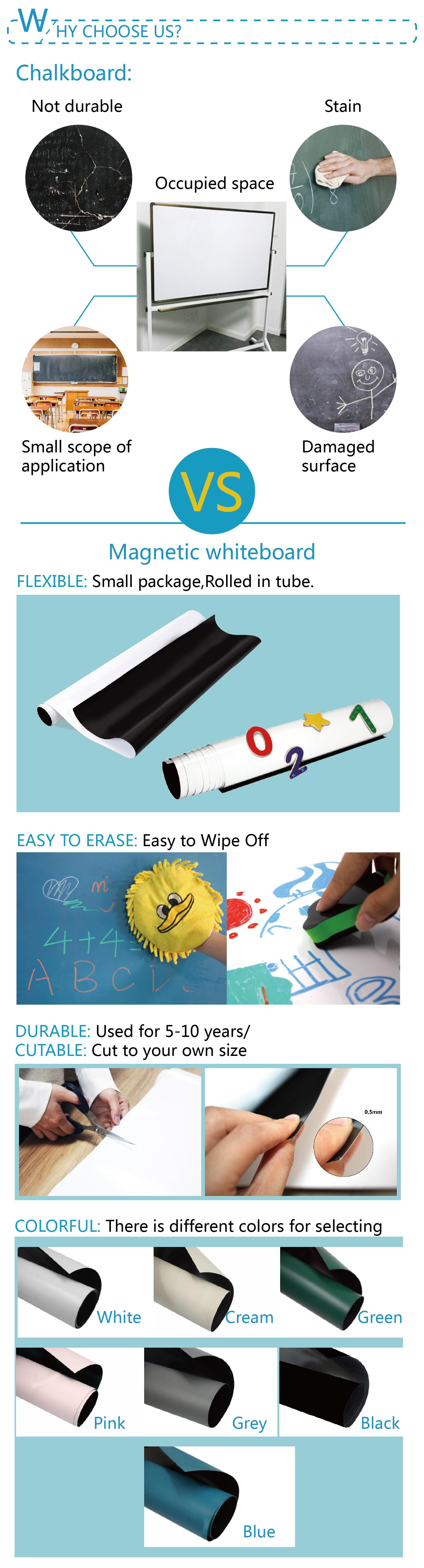 Shinelee grote size Magnetische White Board, Droge Wissen Whiteboard Film