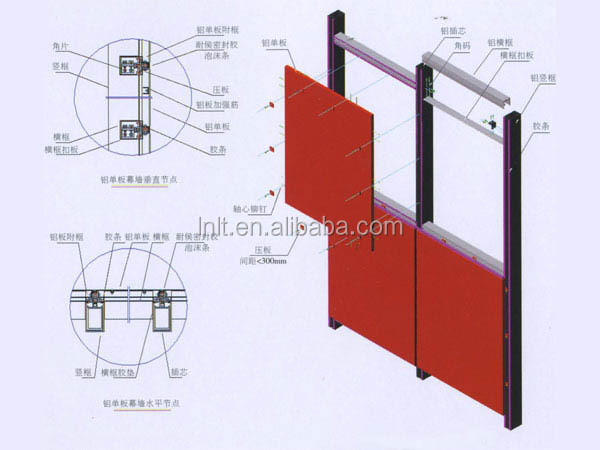 New Building Construction Materials Decorative Aluminum