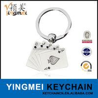 Custom Digital Photo Frame Keychain