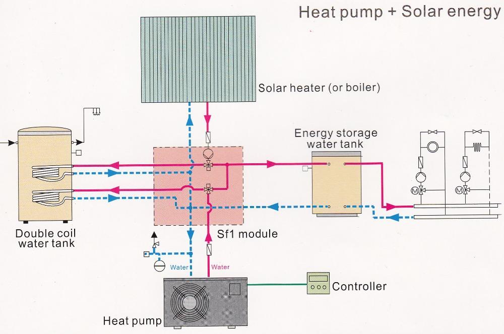 Heat pump solar energy series heat pump coowor connection diagram ccuart Gallery
