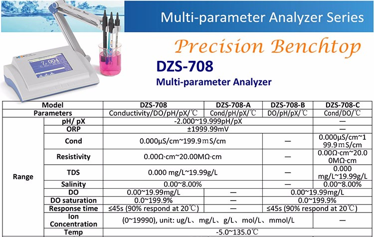 pH/pX/ORP/Resistivity/Conductive/TDS/DO/Salinity/Ion Meter