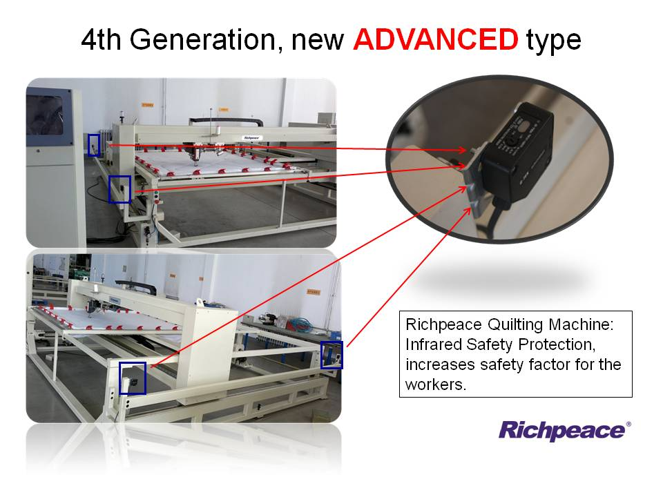 Richpeace Computerized Single Head Quilting Machine for Mattress