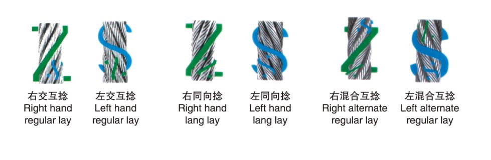 Rigging Hardware Steel Wire Rope 6*7,6*9 - Buy Galvanized Steel Rope ...