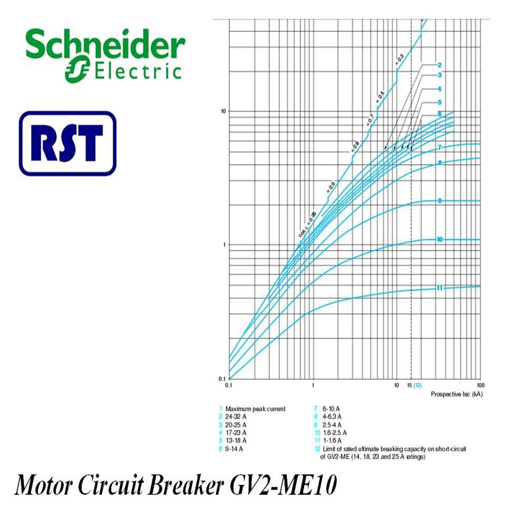 125 Amp 3 Phase Circuit Breaker, 125 Amp 3 Phase Circuit Breaker ...