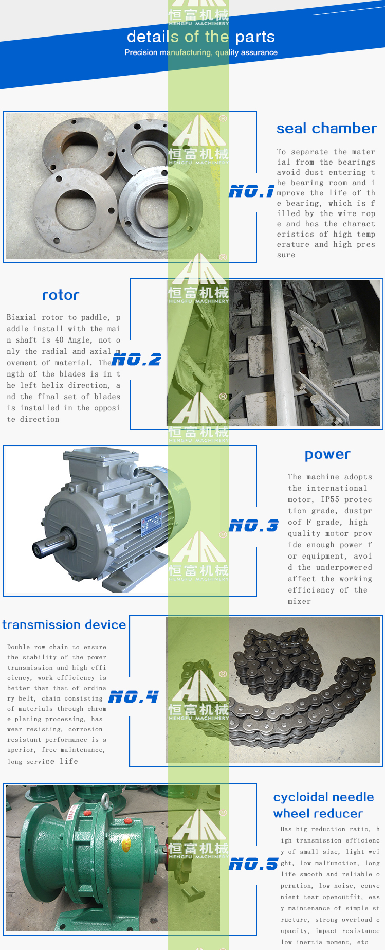 China supplier high effiencity mixer machine/stainless steel double shaft  paddle mixer machine/animal feed mixer machine, View twin shaft feed mixer,