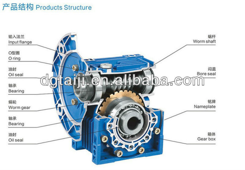 Aluminum body 30:1 ratio worm reduction gearbox