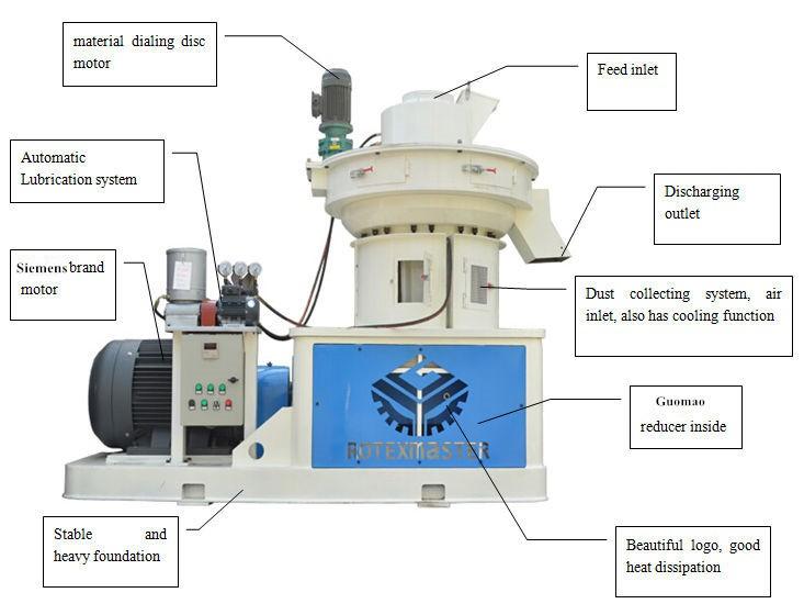 Malaysia Palm Kernel Shell Wood Pellet Making Machine Price - Buy ...
