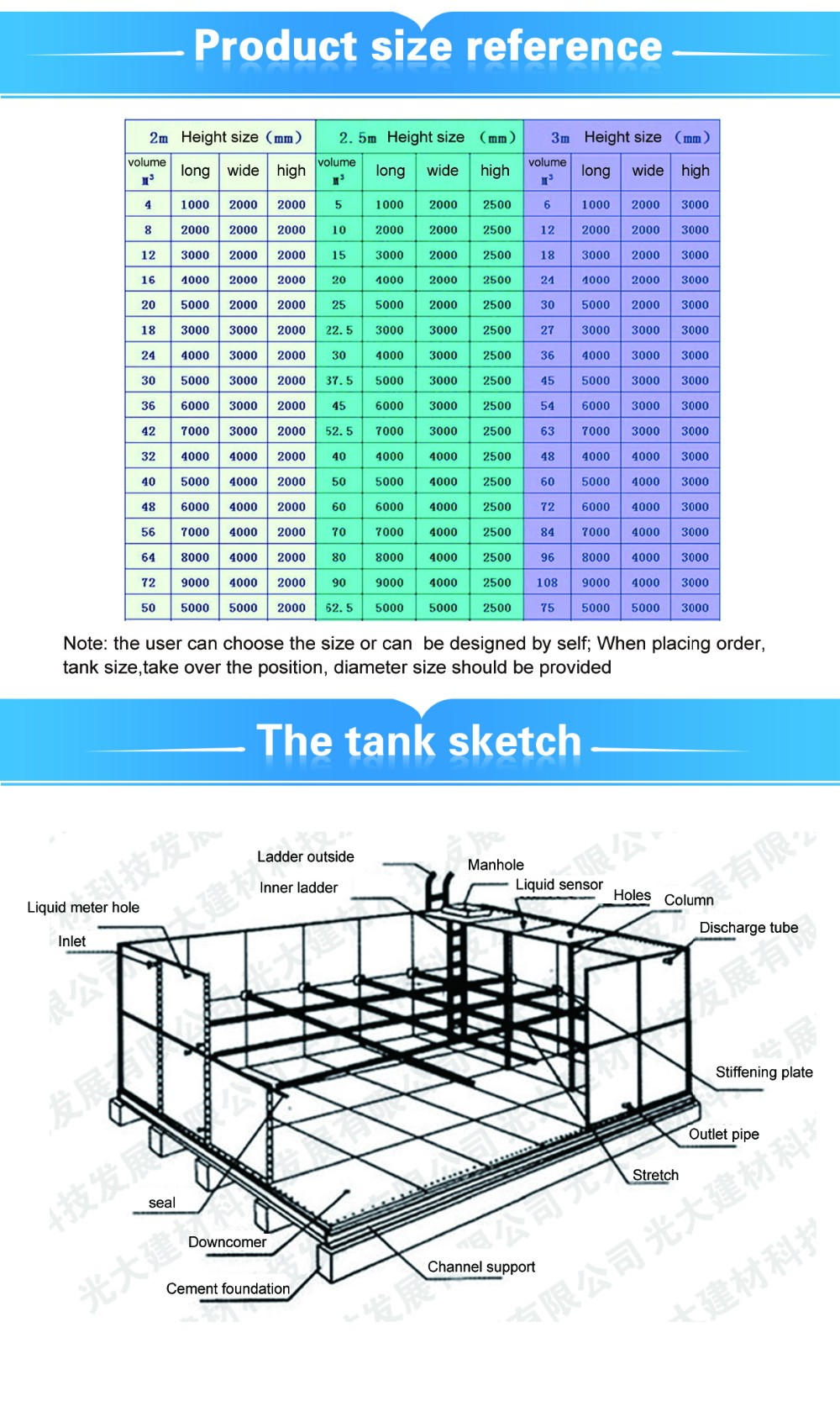 Wholesale New design 10m3 water tank pressed steel water tank ...