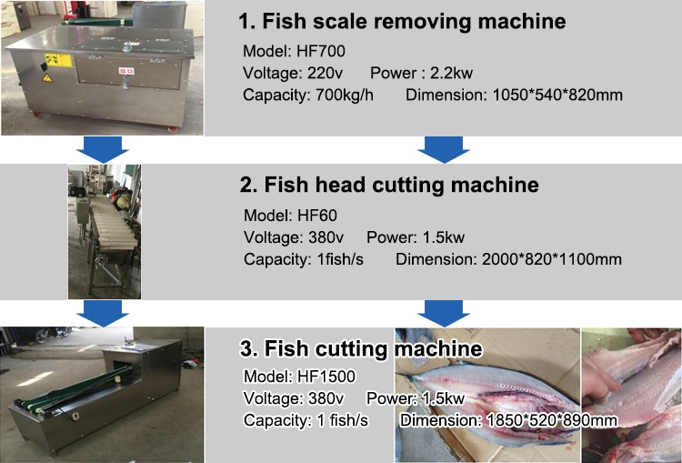 Fish fillet cutting machine slicing machine for fish processing