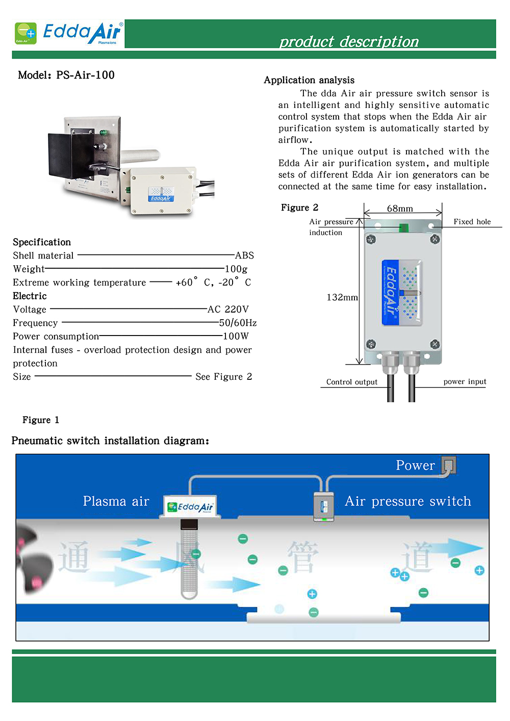 Central Air Conditioning Purification System