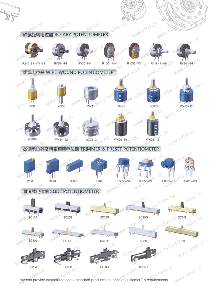What Type Of Wood To Use For Bathroom Cabinets: Sakae Potentiometer Alps Potentiometer Types Of