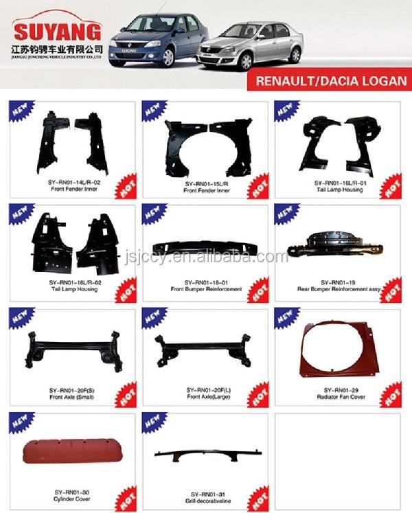 Car Spare Parts Renault Logan Front Fender Model 2 Buy Logan