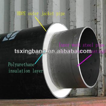 Underground Polyurethane Foam Pipe Insulation Cladding