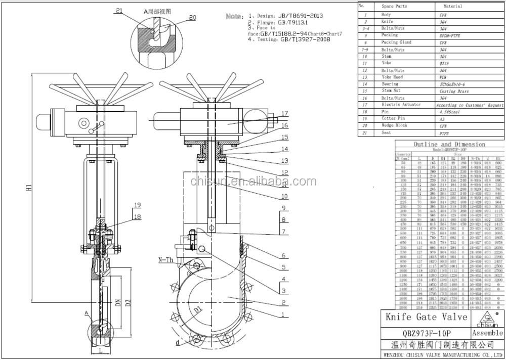 sewage treatment electric operated knife gate valve 304