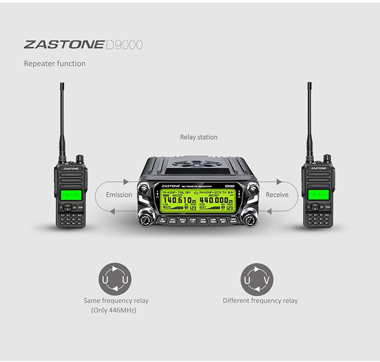 Dual band car transceiver 50w mobile radio base station car radio