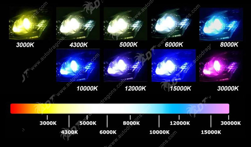 8000k Hid Xenon Bulb 9005 Hb5 Hid Xenon Headlight For Bmw