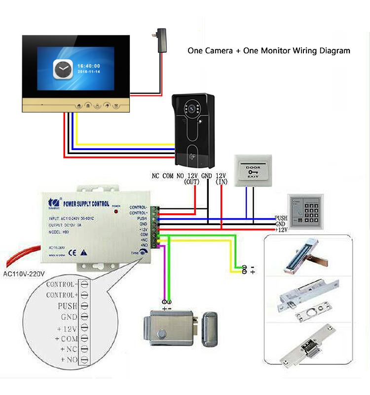 Wholesale Video Intercom Night Vision Rainproof Intercom