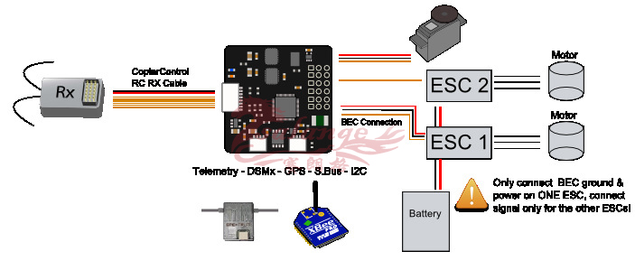 Ppm Cc3d Wiring Diagram | Wiring Diagram Drone Wiring Diagram Using Ppm on drone parts diagram, drone tools, drone accessories,