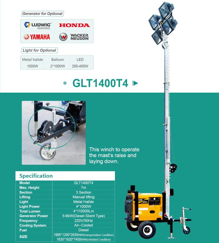 Best Price Silent Mobile Light Tower Diesel Generator - Buy Light  Tower,Mobile Light Tower,Light Tower Diesel Generator Product on Alibaba com