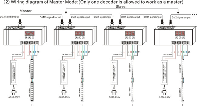 master decoder 3 digital 4 channel led dmx rgbw decoder