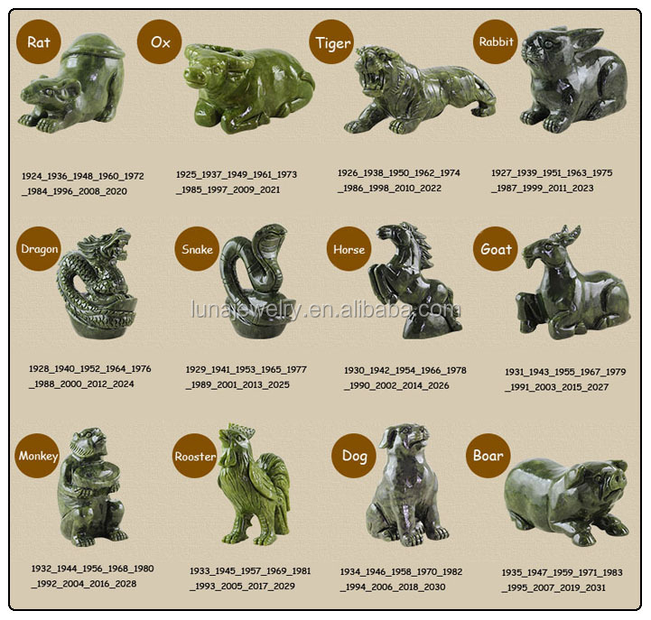 Auspicious Jade Feng Shui Snake,Chinese Zodiac Snake - Buy South Jade  Statue,Green Jade Statue,Jade Decoration Product on Alibaba com