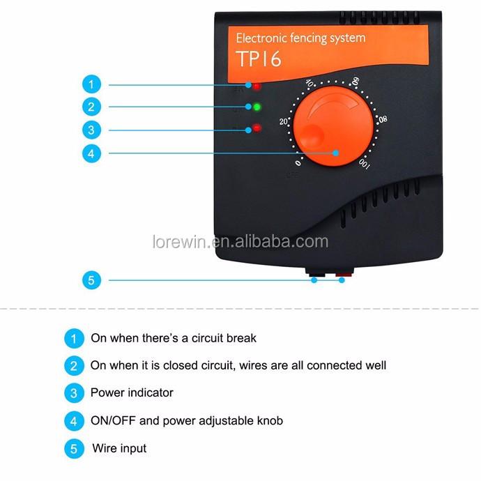 Lorewin Tp16 Drahtlose Haustier-containment System In-boden Zaun ...