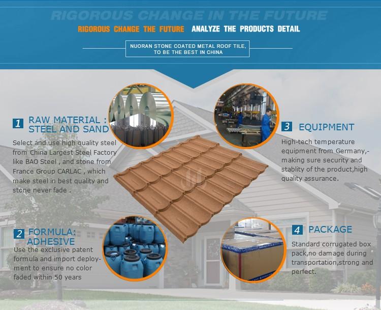 Hot Sale Professional Manufacturer Galvanized Sheet Metal