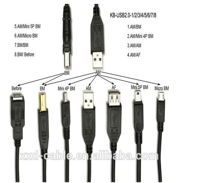 High Speed USB2.0 A Male to MINI5pin Black CABLE