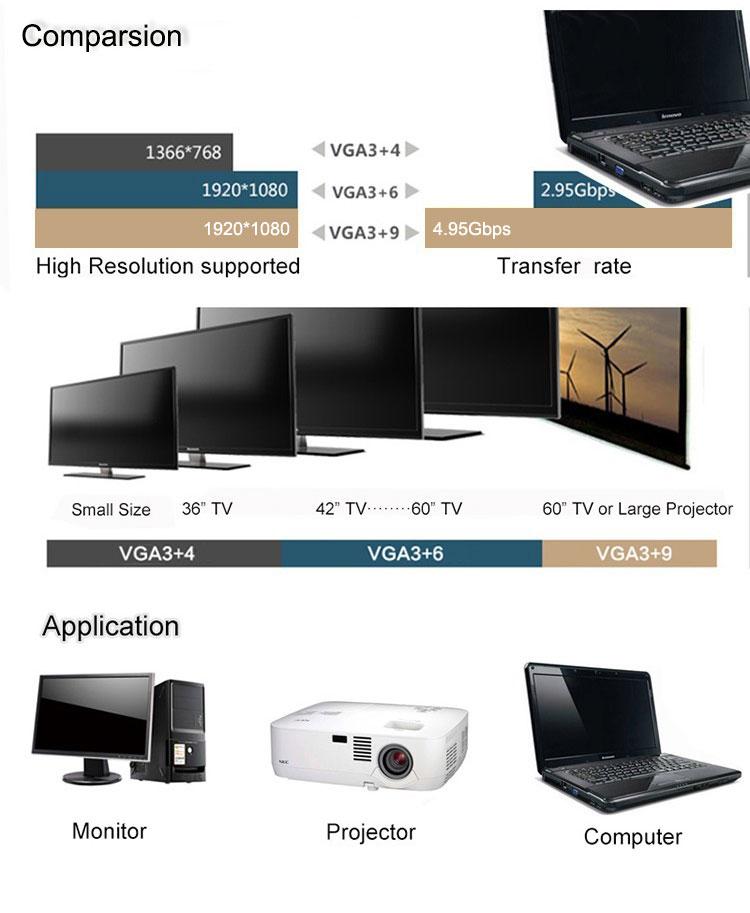 1080p 15 Pin Wiring Diagram Vga Cable - Buy Vga Breakout ...