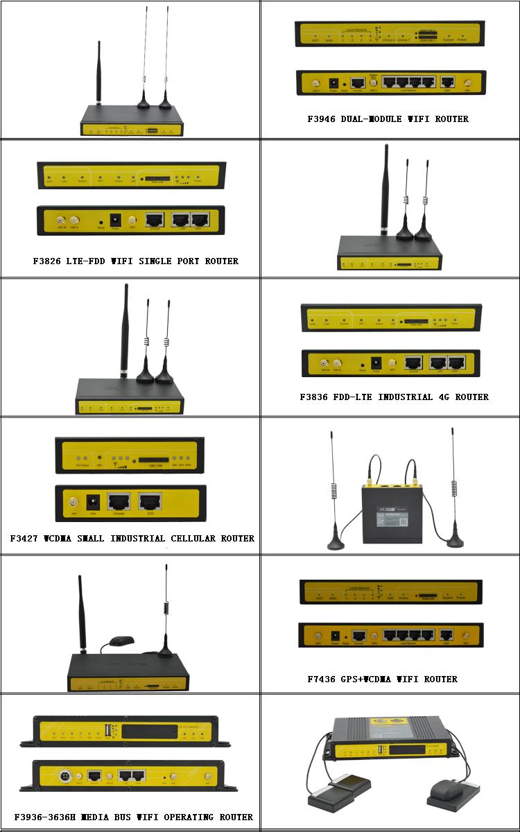 f3946 4g lte mobile dual sim wifi openvpn router for cctv. Black Bedroom Furniture Sets. Home Design Ideas